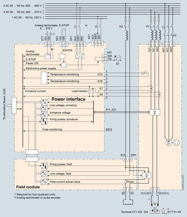 DC Converter  Преобразователи постоянного тока и Модули управления