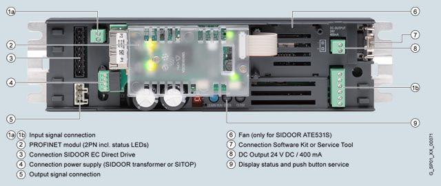 Platform screen door drive  Controller  for railway