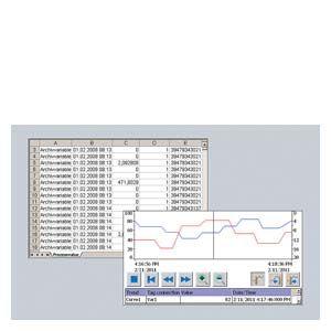 WinCC Logging  Опциональные пакеты для SIMATIC WinCC (TIA