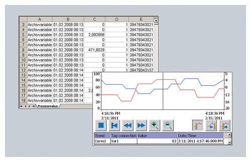 WinCC Logging  Опциональные пакеты для SIMATIC WinCC (TIA Portal