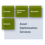 Купить 9LA1110-8AE10-2AA0 (9LA11108AE102AA0, 9LA111O-8AE1O-2AAO, 9LA111O8AE1O2AAO) ASSET OPTIMIZATION SERVICES CONCEPT (MAX. 3 DAY) BASED ON THE RESULTS OF THE ANALYSIS PHASE A SPECIFIC OPTIMIZATION CONCEPT IS DEVELOPED IN COLLABORATION WITH THE CUSTOMER. A RISK ASSESSMENT OF THE COMPONENTS CAN BE IMPLEMENTED IN CONSULTATION WITH THE CUSTOMER. WITH THIS CONCEPT, OPTIMIZED TARGET STOCK CAN BE DETERMINED. IDENTIFICATION OF COMPONENTS WHICH ARE NOT NECESSARY IN STOCK AND LACK OF SPARE PARTS. RECOMMENDATIONS FOR THE NEXT STEPS ARE GIVEN.